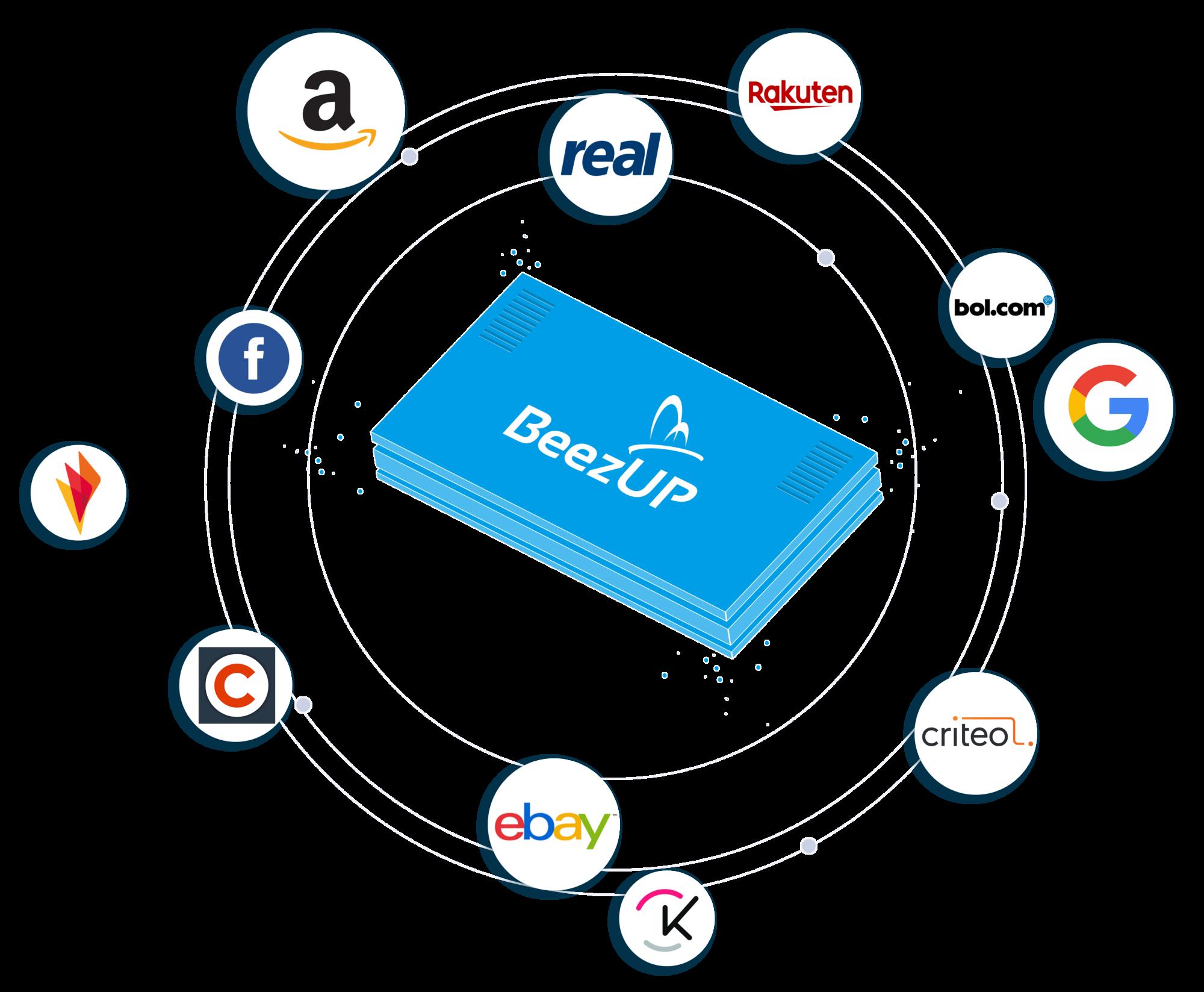 Ecosytème et Réseaux e-commerce BeezUP