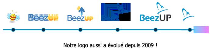 Logo BeezUP évolution depuis 2009